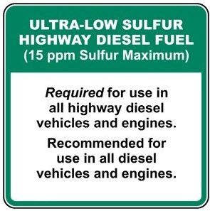 Ultra Low Sulfur Diesel Diagram