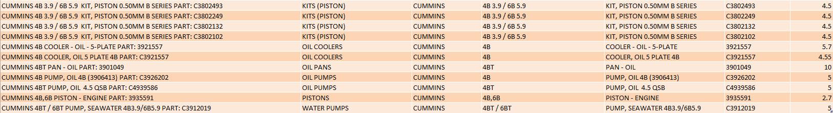 Cummins 4BTA Parts For Sale