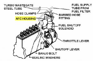 P7100 AFC Housing